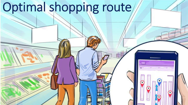 Optimale winkelroute - Indoor positioning systeem